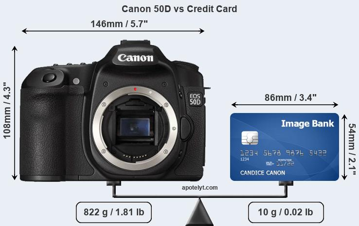 Canon 50D vs credit card front