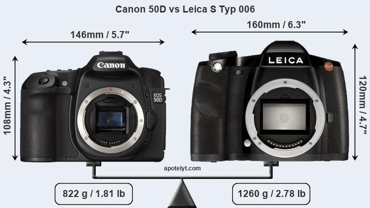 Size Canon 50D vs Leica S Typ 006