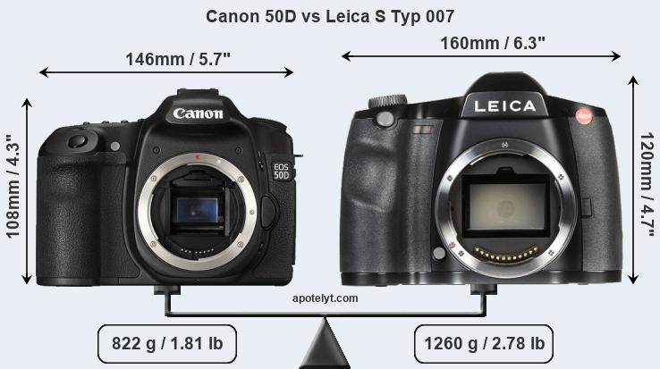 Size Canon 50D vs Leica S Typ 007