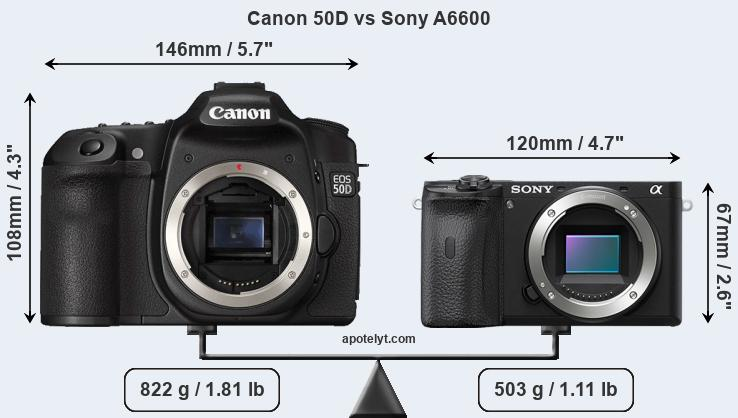 Size Canon 50D vs Sony A6600