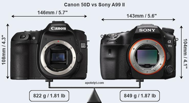 Size Canon 50D vs Sony A99 II