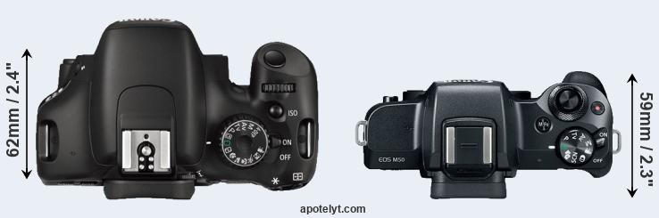 how to use canon 550d