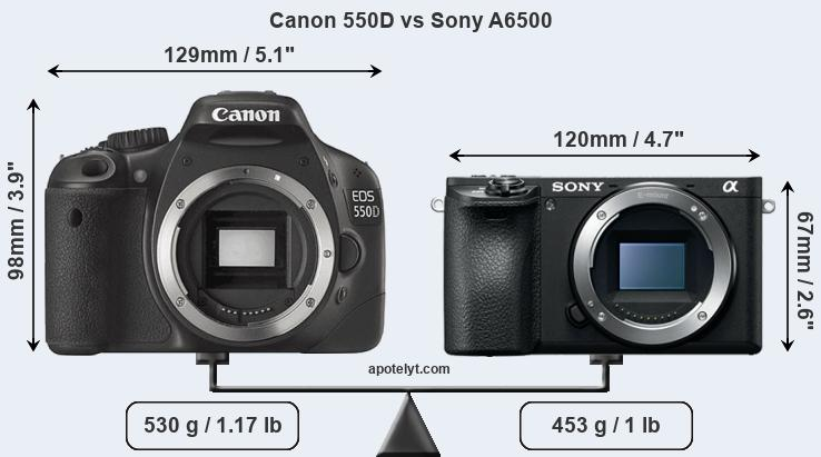Size Canon 550D vs Sony A6500