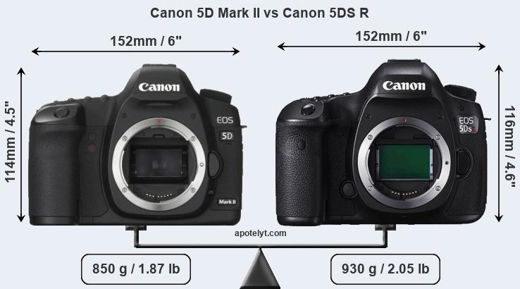 Size Canon 5D Mark II vs Canon 5DS R