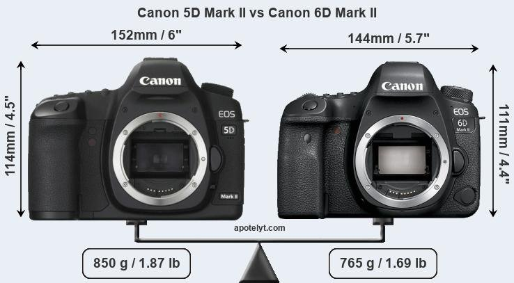 Size Canon 5D Mark II vs Canon 6D Mark II
