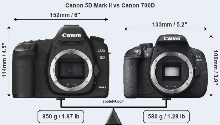 Compare Canon 5D Mark II vs Canon 700D