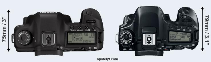 5D Mark II versus 80D top view