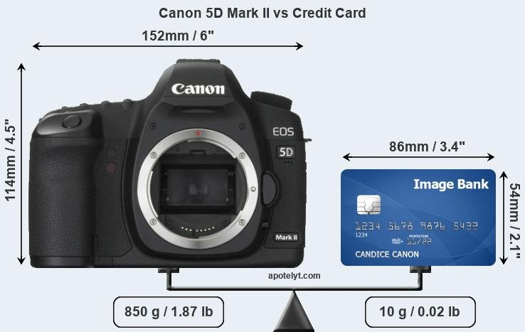 Canon 5D Mark II vs credit card front