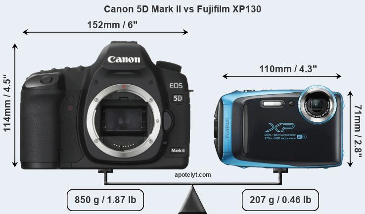 Size Canon 5D Mark II vs Fujifilm XP130