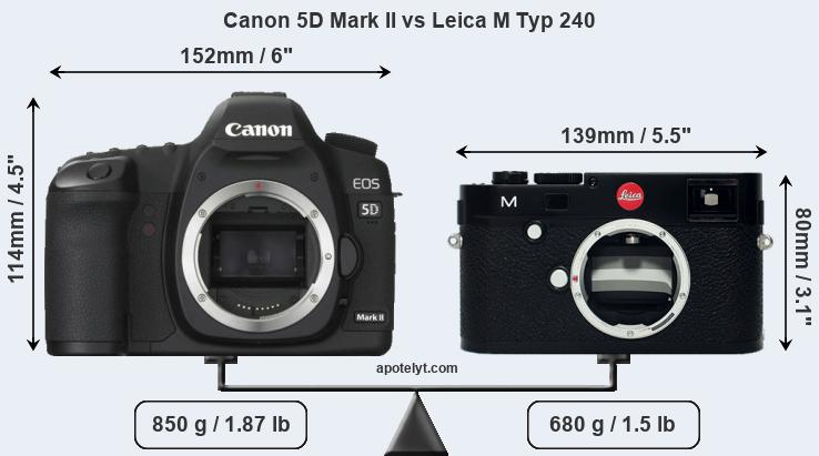 Size Canon 5D Mark II vs Leica M Typ 240