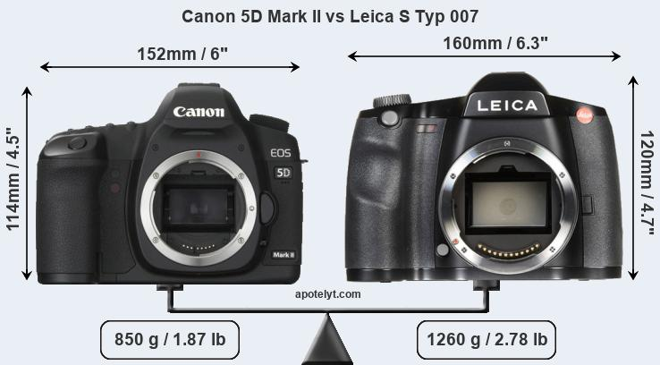 Size Canon 5D Mark II vs Leica S Typ 007