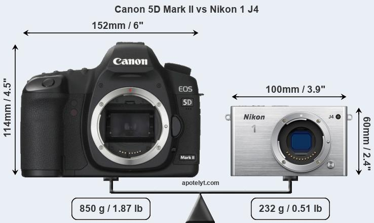Size Canon 5D Mark II vs Nikon 1 J4