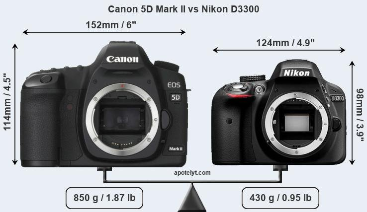 Size Canon 5D Mark II vs Nikon D3300