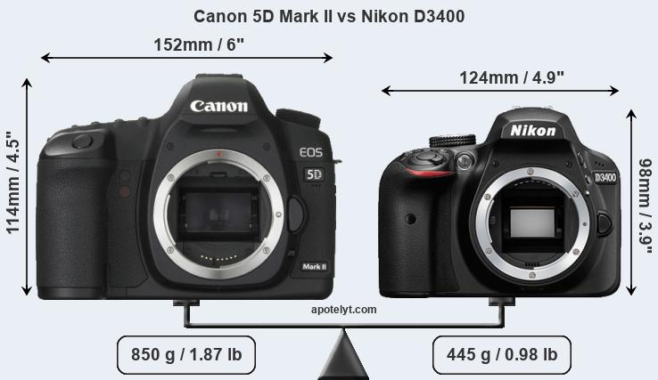 Size Canon 5D Mark II vs Nikon D3400