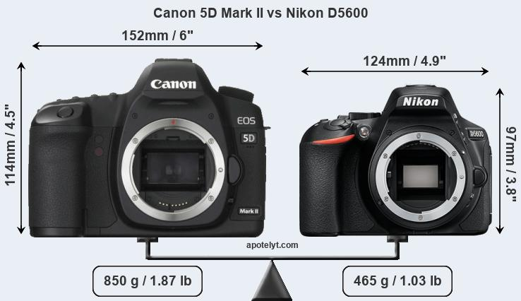 Canon 5D Mark II vs Nikon D5600 front