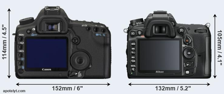 5D Mark II and D7000 rear side