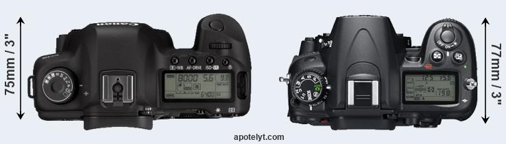 5D Mark II versus D7000 top view
