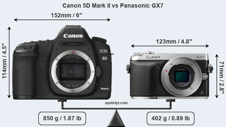 Size Canon 5D Mark II vs Panasonic GX7