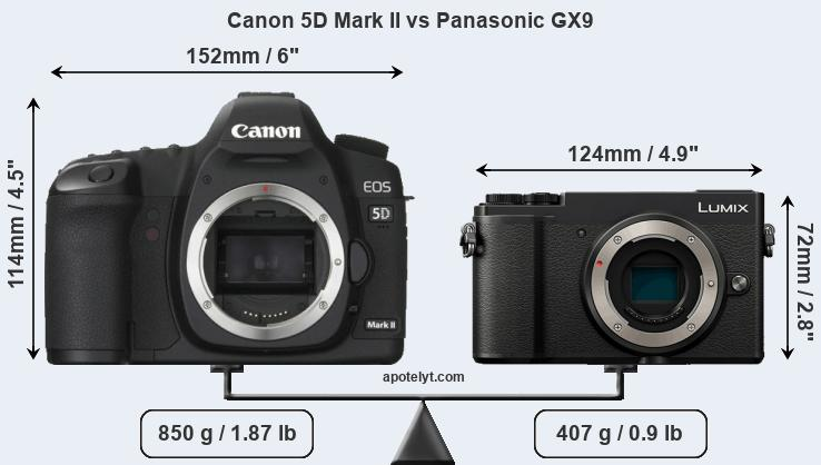 Size Canon 5D Mark II vs Panasonic GX9