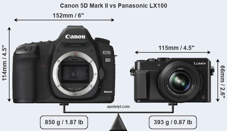 Size Canon 5D Mark II vs Panasonic LX100