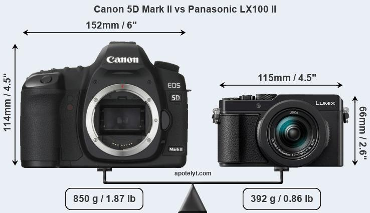 Size Canon 5D Mark II vs Panasonic LX100 II