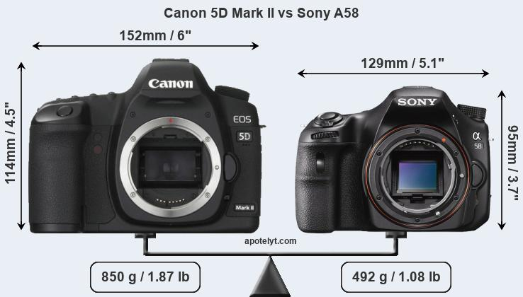 Size Canon 5D Mark II vs Sony A58