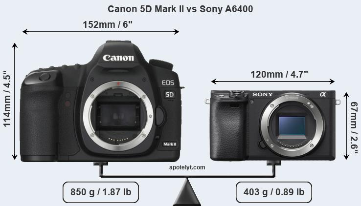 Size Canon 5D Mark II vs Sony A6400