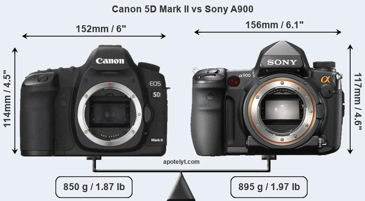 Compare Canon 5D Mark II and Sony A900