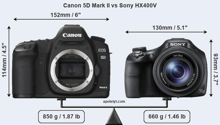 Size Canon 5D Mark II vs Sony HX400V