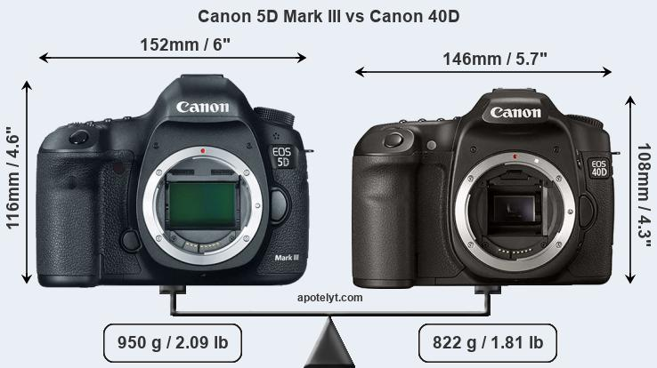 Compare Canon 5D Mark III vs Canon 40D