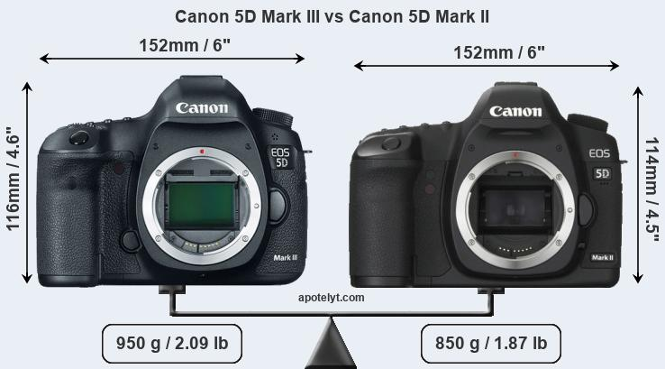 Compare Canon 5D Mark III vs Canon 5D Mark II