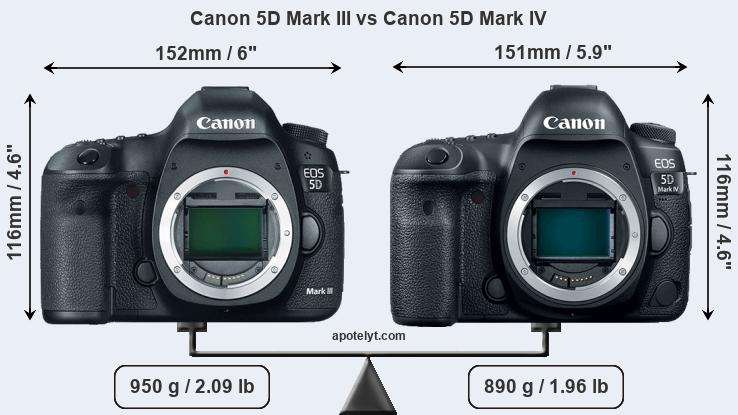 Compare Canon 5D Mark III and Canon 5D Mark IV