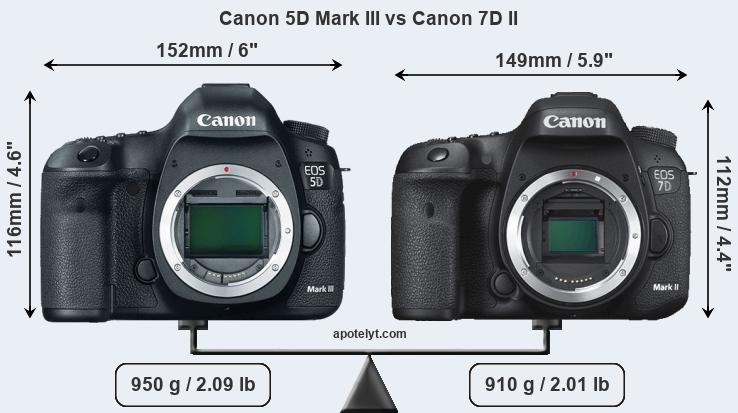 canon 5d mark iii vs canon 7d ii comparison review. Black Bedroom Furniture Sets. Home Design Ideas