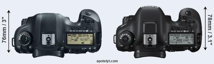 Canon 5D Mark III vs Canon 7D II Comparison Review