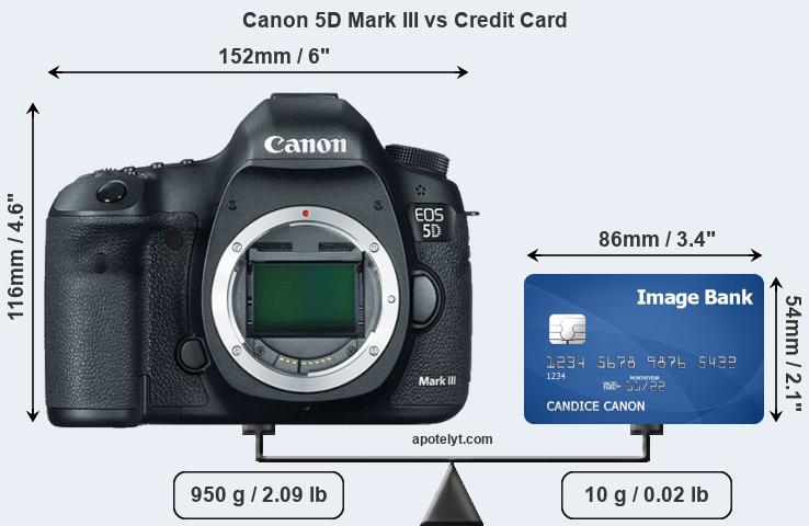 Canon 5D Mark III vs credit card front