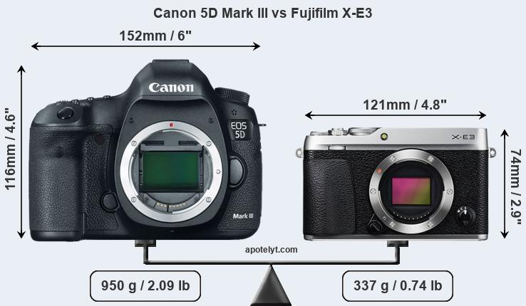 Compare Canon 5D Mark III vs Fujifilm X-E3