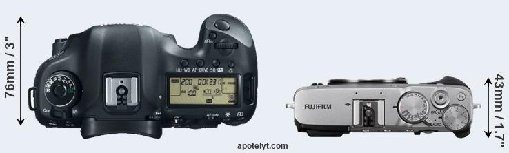 5D Mark III versus X-E3 top view