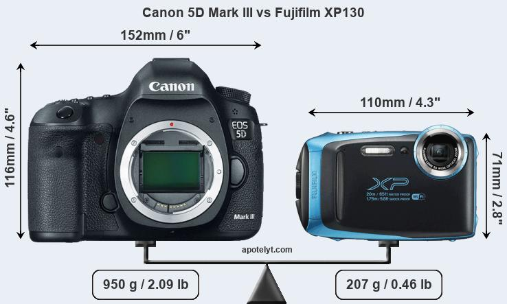 Size Canon 5D Mark III vs Fujifilm XP130