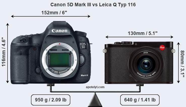 Size Canon 5D Mark III vs Leica Q Typ 116