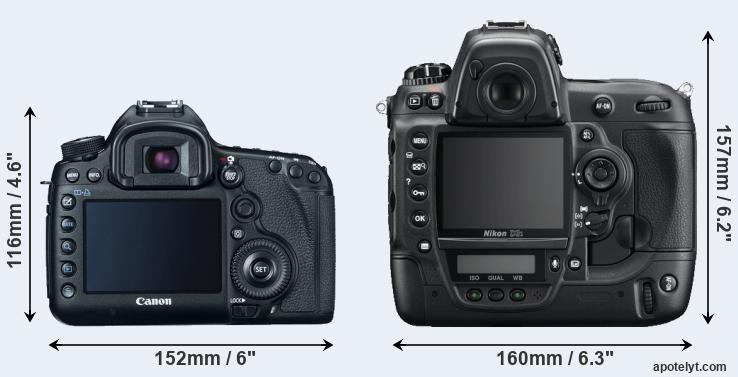 5D Mark III and D3S rear side