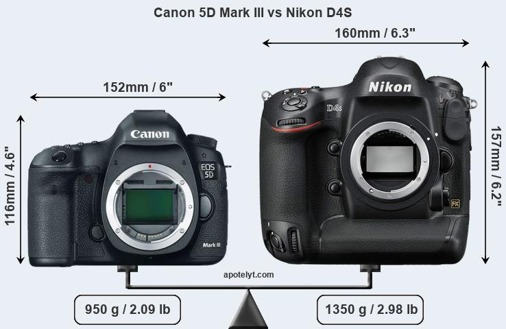Compare Canon 5D Mark III vs Nikon D4S