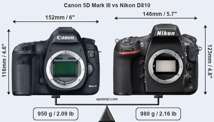 Canon 5D Mark III vs Nikon D810 front