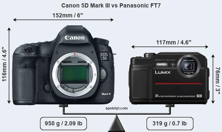 Size Canon 5D Mark III vs Panasonic FT7