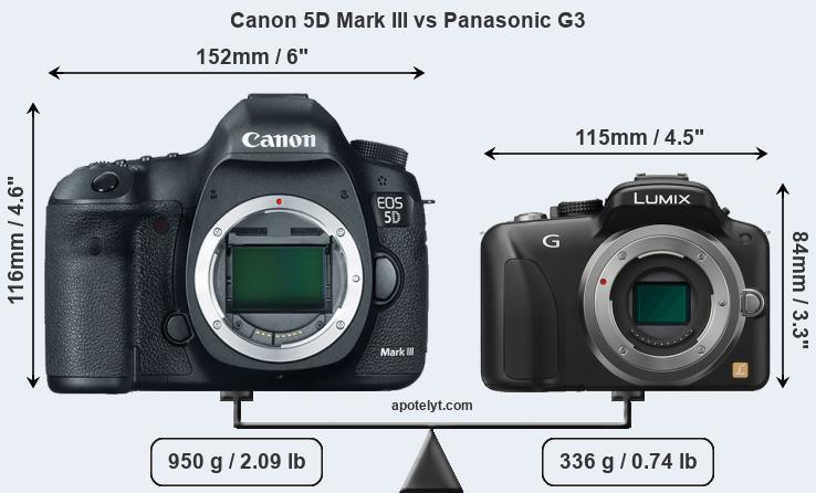 Size Canon 5D Mark III vs Panasonic G3