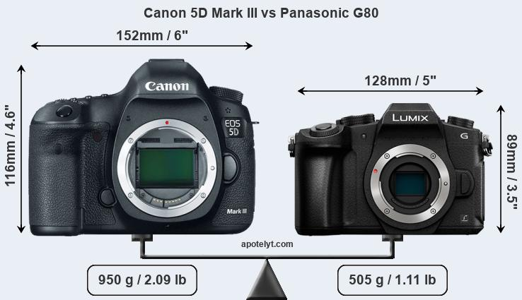 Size Canon 5D Mark III vs Panasonic G80