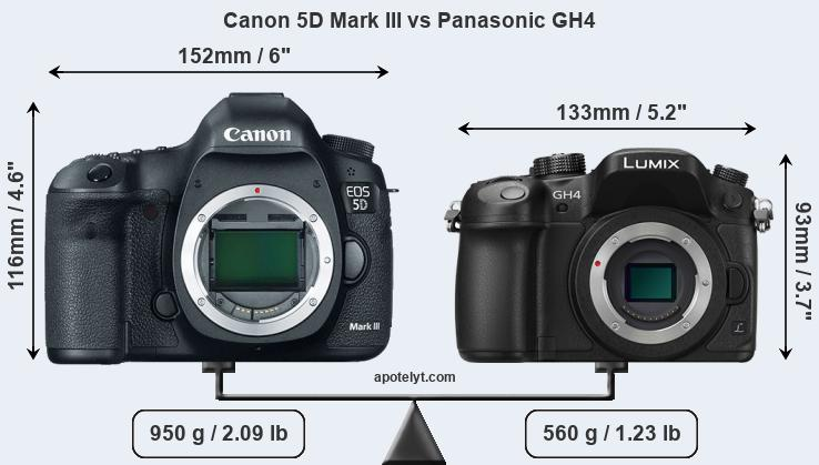 Size Canon 5D Mark III vs Panasonic GH4