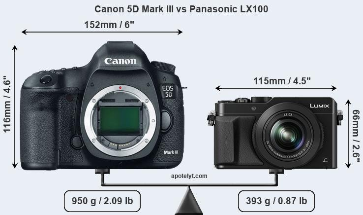 Size Canon 5D Mark III vs Panasonic LX100