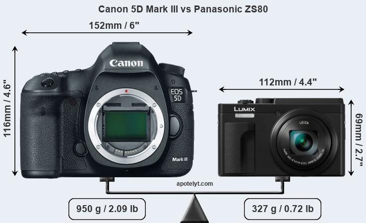 Size Canon 5D Mark III vs Panasonic ZS80
