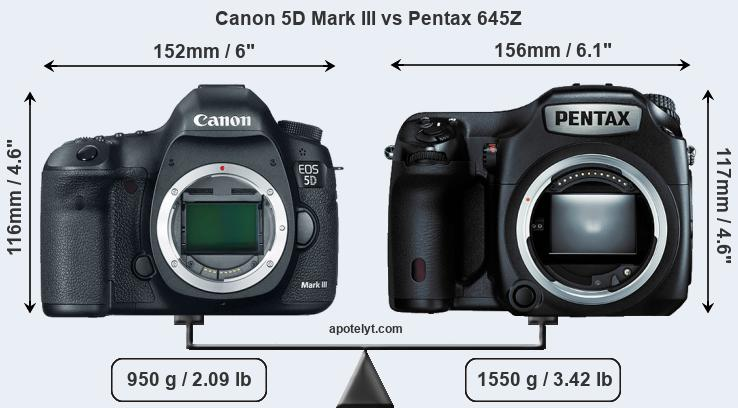 Size Canon 5D Mark III vs Pentax 645Z