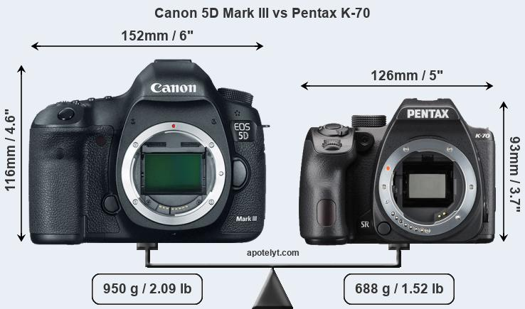 Compare Canon 5D Mark III and Pentax K-70